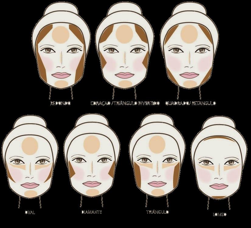 ... pele para obter o efeito de profundidade. E para iluminar costuma-se  usar de 1 á 2 tons mais claros do que a cor natural da pele onde se quer  destacar. 398d21efe7